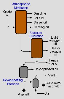simple block flow diagrams