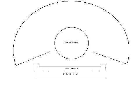 Scenography Set Design Encyclopedia Article Citizendium