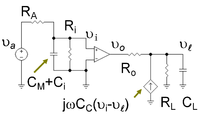 Operational amplifier with compensation capacitor transformed using Miller's theorem to replace the compensation capacitor with a Miller capacitor at the input and a frequency-dependent current source at the output.