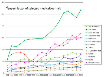 science advances impact factor