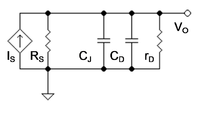Small-signal circuit for pn-diode driven by a current signal represented as a Norton source.