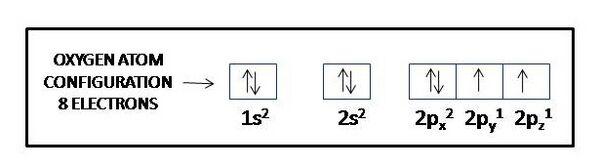 K Electron Configuration electron configu