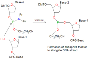 chemical sysnthesis