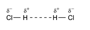 HCl dimer dipole.png