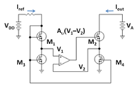 MOSFET version of wide-swing current mirror; M1 and M2 are in active mode