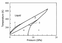 liquid oxygen phase diagram benzyl chloride liquid vapor phase diagram