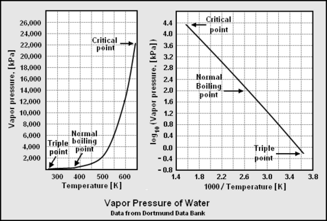 Natural Gas Combustion Equation Calculator