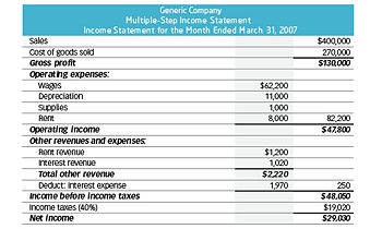 multi step income statement excel template - income statement encyclopedia article citizendium