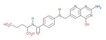 methotrexate structure activity relationship of diuretics