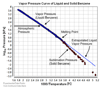 What Happens to Air Pressure With an Increase in Water Vapor?