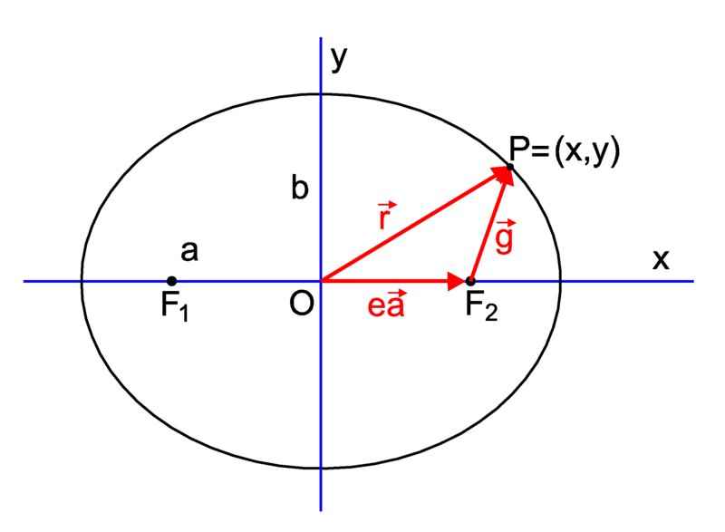 File:Ellipse2.png