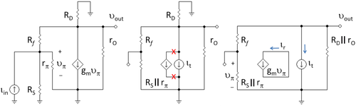 Left - small-signal circuit corresponding to bipolar amplifier; Center - inserting independent source and marking leads to be cut; Right  - cutting the dependent source free and short-circuiting broken leads.