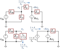 Miller effect: These two circuits are equivalent.
